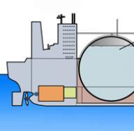 Морские гиганты нефтегазовой индустрии
